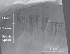 Possible gullies on Mars