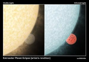 Two view of Spitzer planets