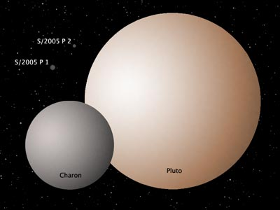 The Color of Pluto's Moons