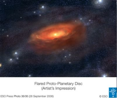 A flared protoplanetary disk