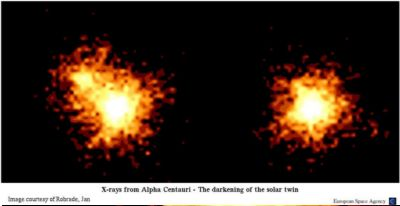 X-ray views of Alpha Centauri