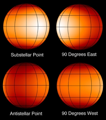 Weather on an exoplanet