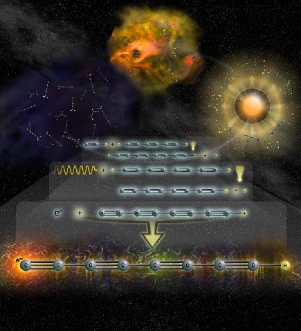 Negatively charged interstellar ions