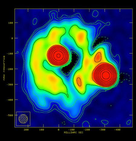 Quasars in lensing image