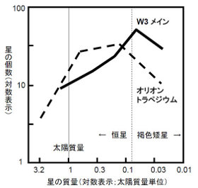 imf_diagram