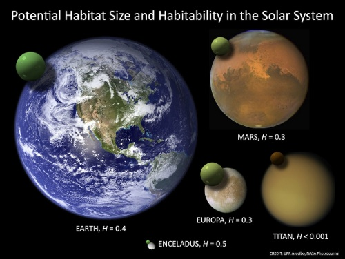 Habitable Moons - Pics about space