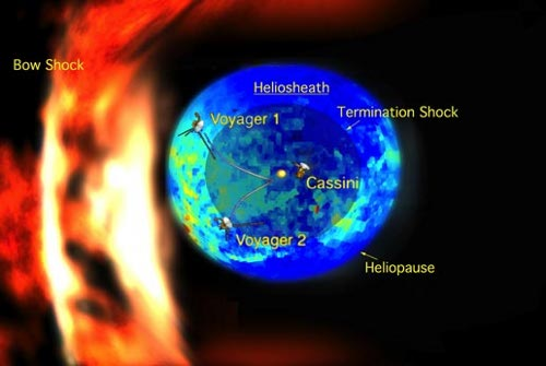 cassini_heliosphere