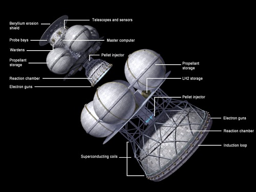 interstellar spacecraft design - photo #31