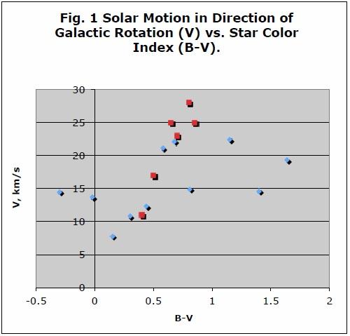 Científico investiga la posibilidad de que las estrellas sean seres conscientes Figure1