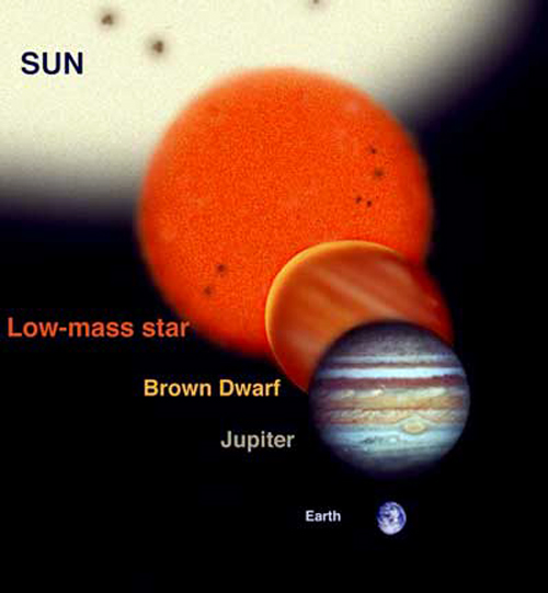 brown_dwarf_comparison