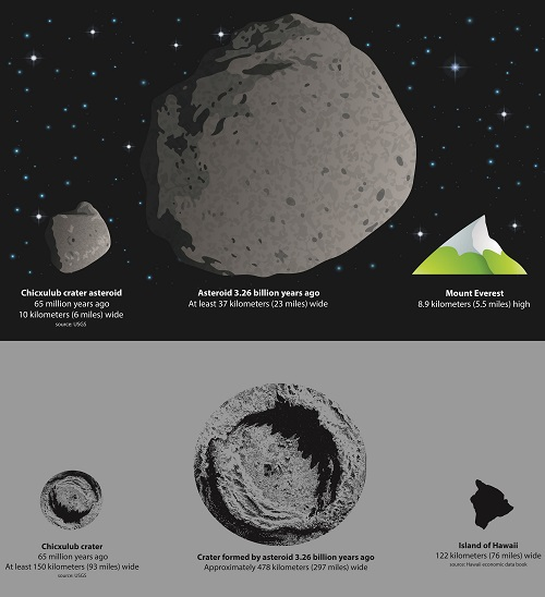 014_2091_Asteroid and crater combo Graphic for Pi Dept