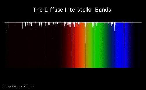 Mapping the Interstellar Medium