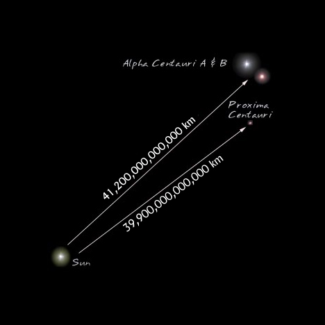 Alpha Centauri Planet Reconsidered