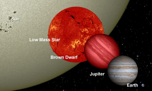 Brown_Dwarf_Fig_01