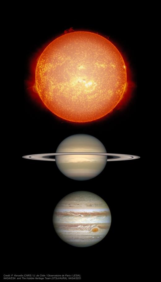 Proxima-planets