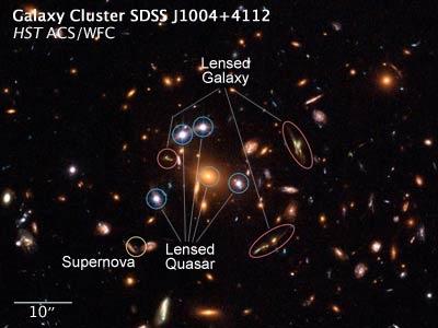 Multiple quasar images through lensing