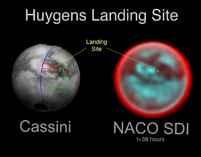 Huygens landing site