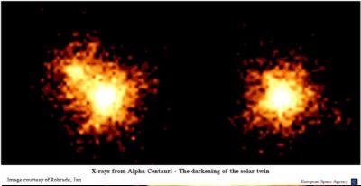 X-ray views of Alpha Centauri