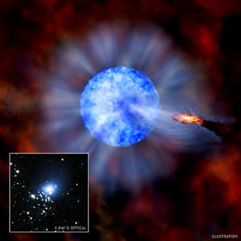 Black hole M33 X-7