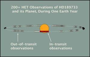 hd189733 transit