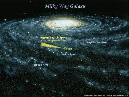 kepler-target-region-galaxy_946-710