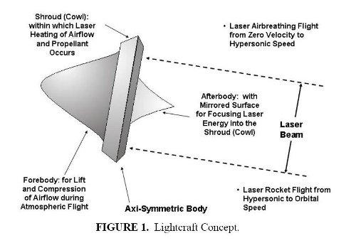 lightcraft1
