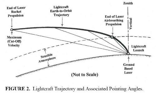 lightcraft2