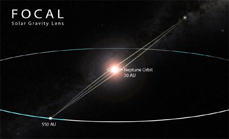 Interstellar Precursor Mission Vehicle Design