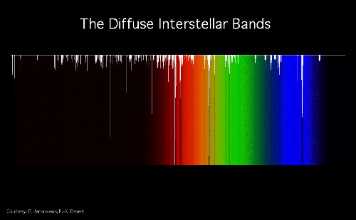 1024px-Diffuse_Interstellar_Bands