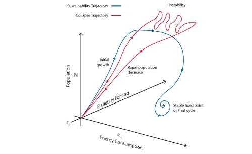 sustainability_1