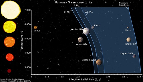 multimass_habitable_zone_09022014