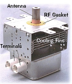 oven magnetron