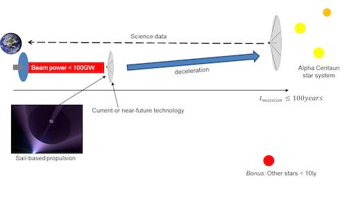 Figure 3 (1)