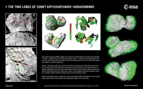 ESA_Rosetta_OSIRIS_67P_CometLayers_Methods