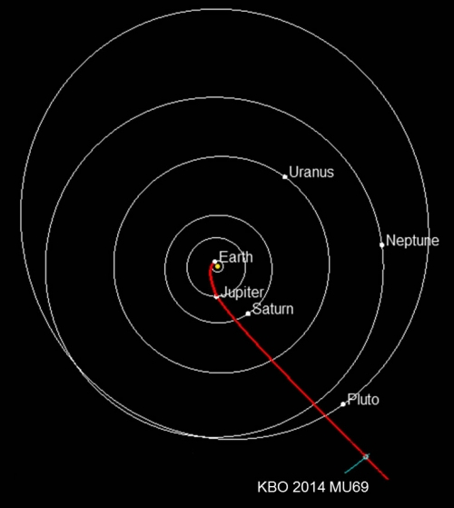 NH-Trajectory-to-KBO_20151016-no-date