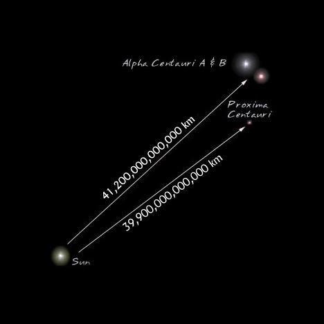 nearest_star
