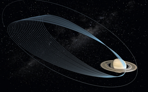 157_Cassini_Grand_Finale_orbits