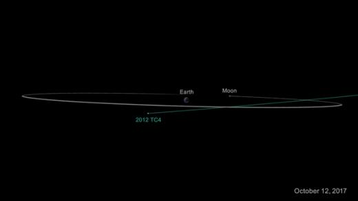 Centauri Dreams — Imagining and Planning Interstellar Exploration