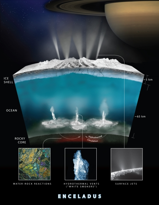 a46824878 Image: The Cassini spacecraft detected hydrogen in the plume of gas and icy  material spraying from Enceladus during its deepest and last dive through  the ...