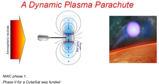 The Plasma Magnet Drive: A Simple, Cheap Drive for the Solar