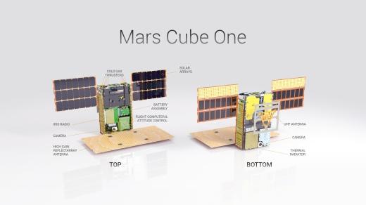 MarCO: Taking CubeSat Technologies Interplanetary
