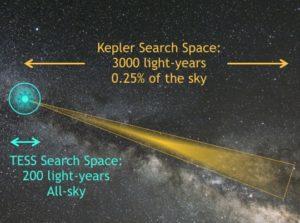 centauri dreams imagining and planning interstellar - 300×223